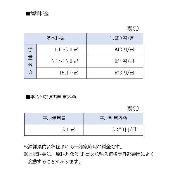 料金表(H31.1月検針分より)